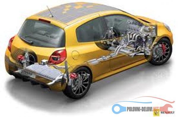 Polovni Delovi Za Renault Laguna Razni Modeli Motor I Delovi Motora